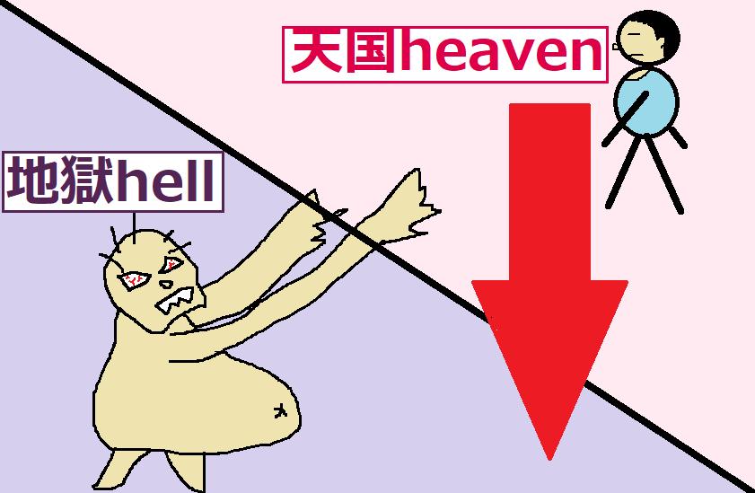 地獄に落ちる人