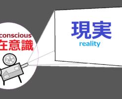 潜在意識と現実