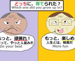 親の人生観(2パターン)