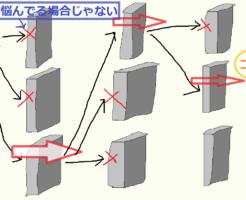 人生の停滞期の乗り越え方(人生を前に進める方法)図解4